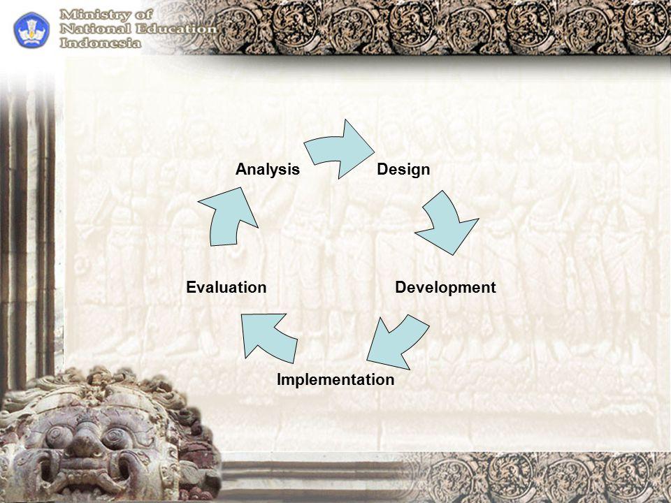 Design Development Implementation Evaluation Analysis