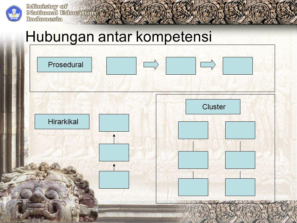 Hubungan antar kompetensi Prosedural Hirarkikal Cluster