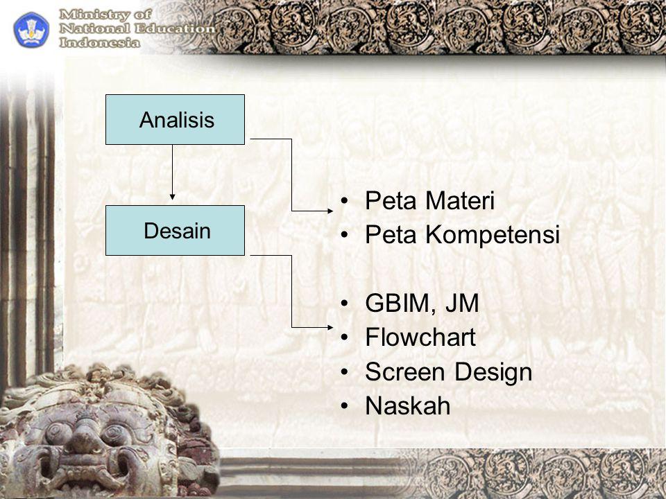 Prosedur Peta Materi Peta Kompetensi GBIM, JM Naskah Screen Design Flowchart