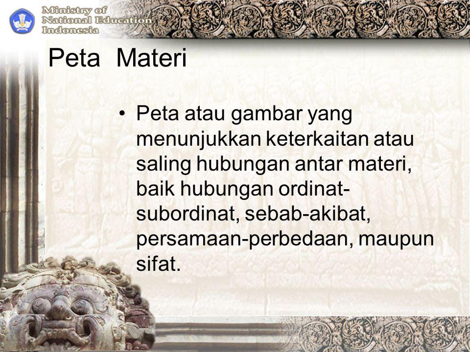 Peta Materi, ordinat-subordinat