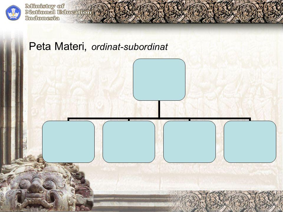 Keputusan/ percabangan Hubungan ke bagian lain Sekuen langkah dan arah aliran N > 0 ? A