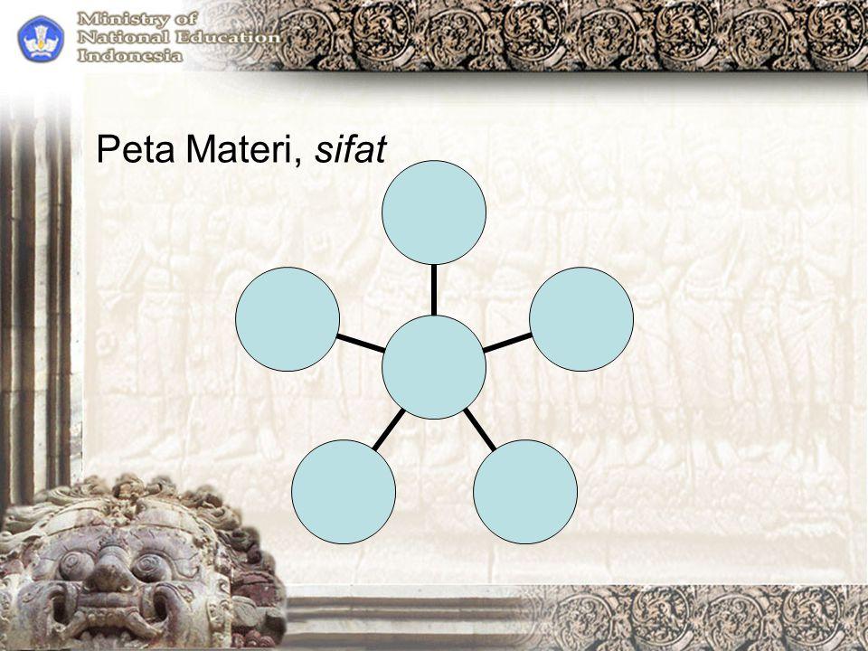 Peta Materi, sifat