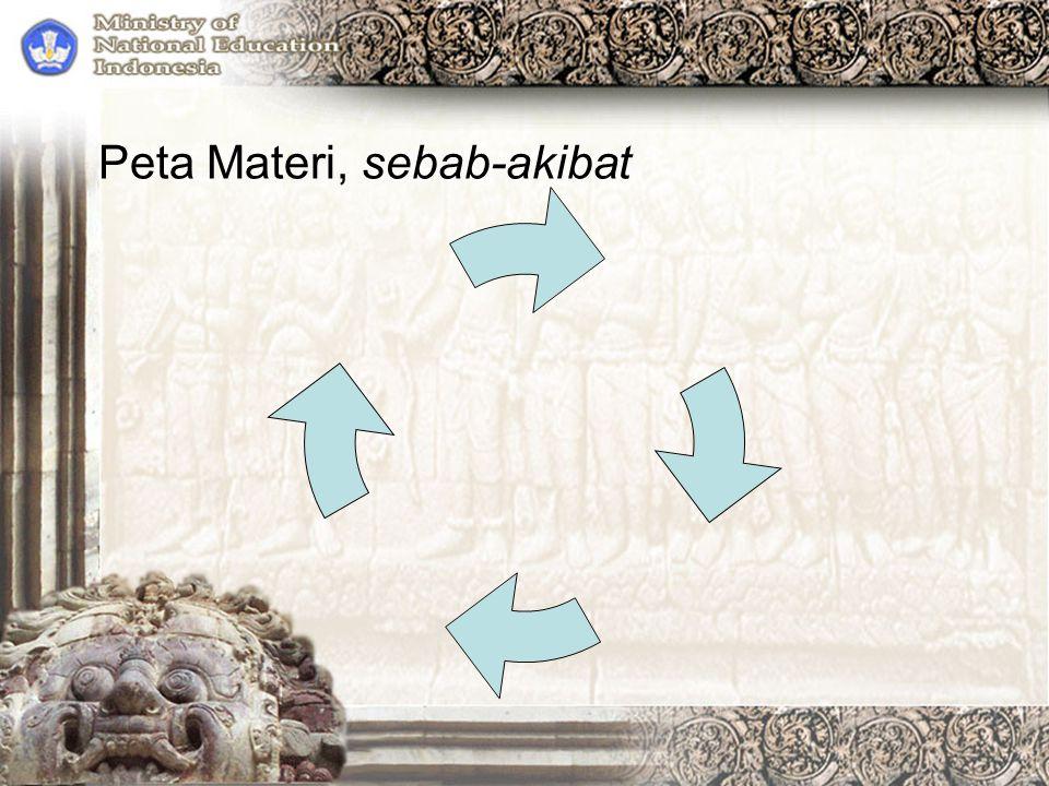 Peta Materi, sebab-akibat