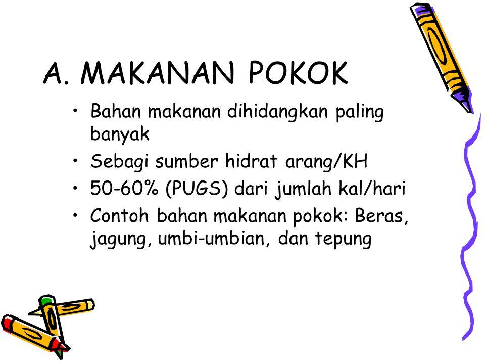 POLA MAKANAN INDONESIA 1.MAKANAN POKOK 2.LAUK PAUK HEWANI 3.LAUK PAUK NABATI 4.SAYURAN 5.BUAH
