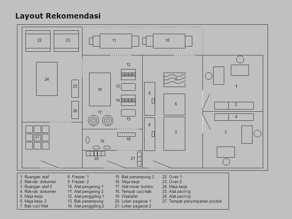 1. Ruangan staf 2. Rak-rak dokumen 3. Ruangan staf 2 4. Rak-rak dokumen 5. Meja kerja 6. Meja kerja 2 7. Bak cuci fillet 8. Frezzer 1 9. Frezzer 2 10.
