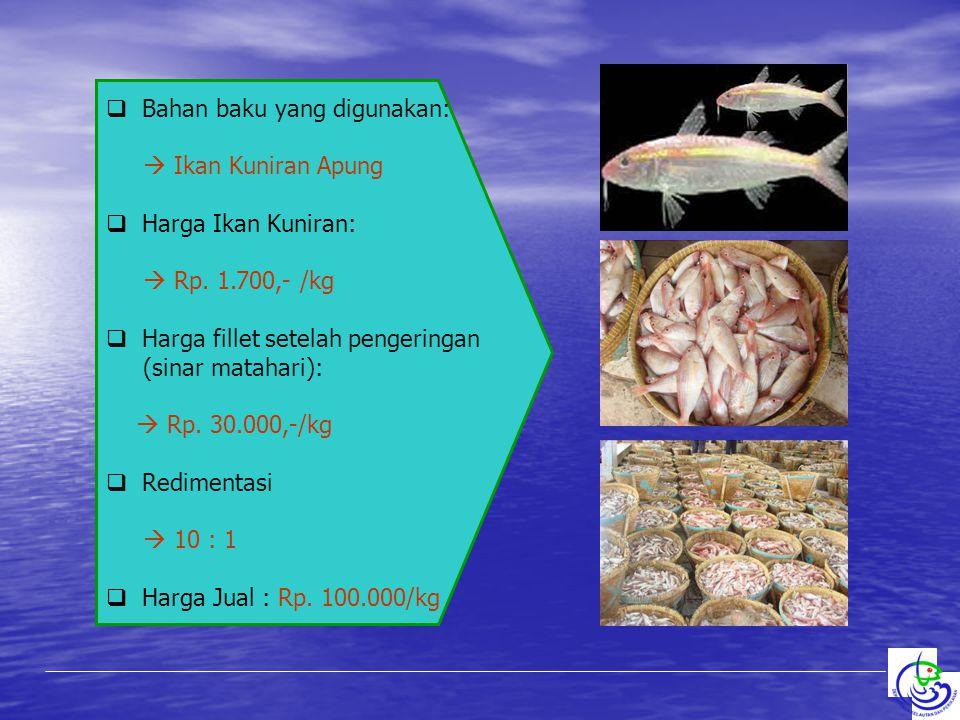  Bahan baku yang digunakan:  Ikan Kuniran Apung  Harga Ikan Kuniran:  Rp. 1.700,- /kg  Harga fillet setelah pengeringan (sinar matahari):  Rp. 3