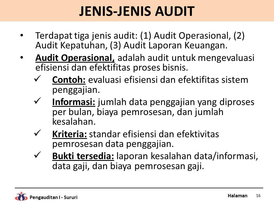 Halaman Pengauditan I - Sururi JENIS-JENIS AUDIT Terdapat tiga jenis audit: (1) Audit Operasional, (2) Audit Kepatuhan, (3) Audit Laporan Keuangan.
