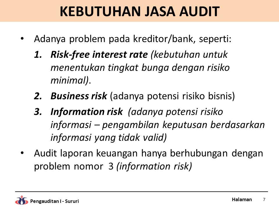 Halaman Pengauditan I - Sururi JENIS-JENIS AUDIT Audit Laporan Keuangan, adalah audit untuk menguji kewajaran laporan keuangan.