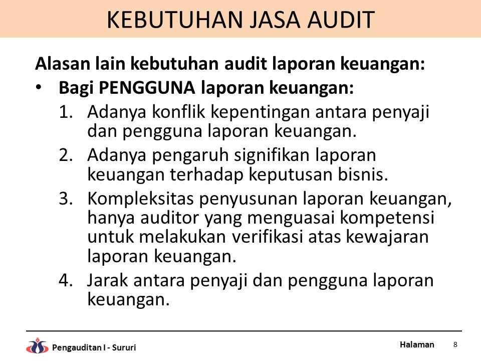 Halaman Pengauditan I - Sururi KEBUTUHAN JASA AUDIT Alasan lain kebutuhan audit laporan keuangan: Bagi PENGGUNA laporan keuangan: 1.Adanya konflik kepentingan antara penyaji dan pengguna laporan keuangan.