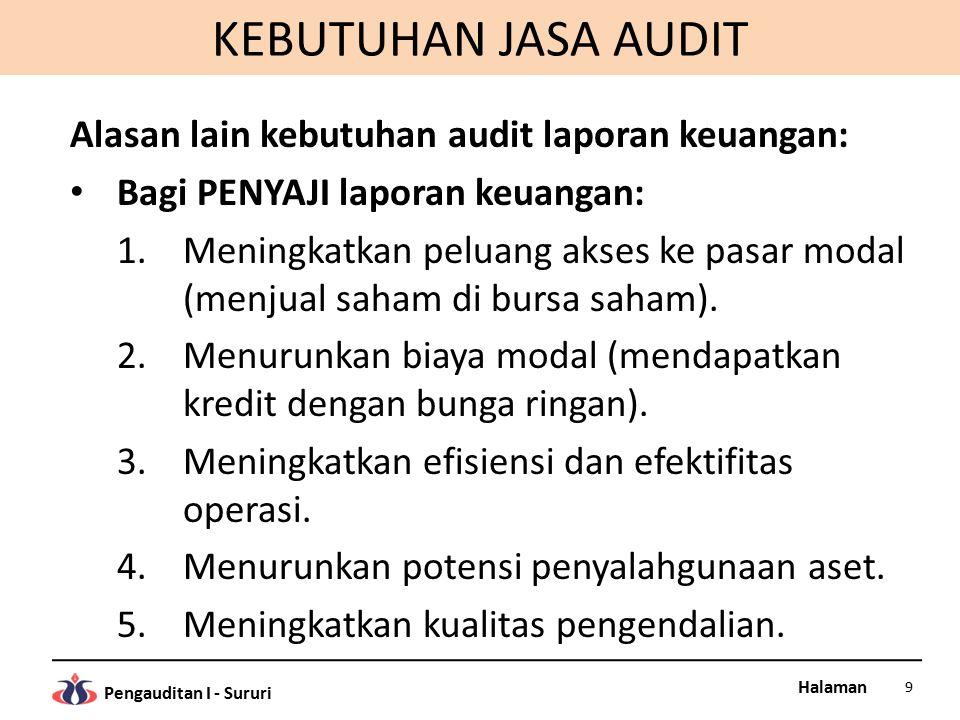 Halaman Pengauditan I - Sururi KEBUTUHAN JASA AUDIT VERSI AREN – HAL 27 Mengapa audit diperlukan.