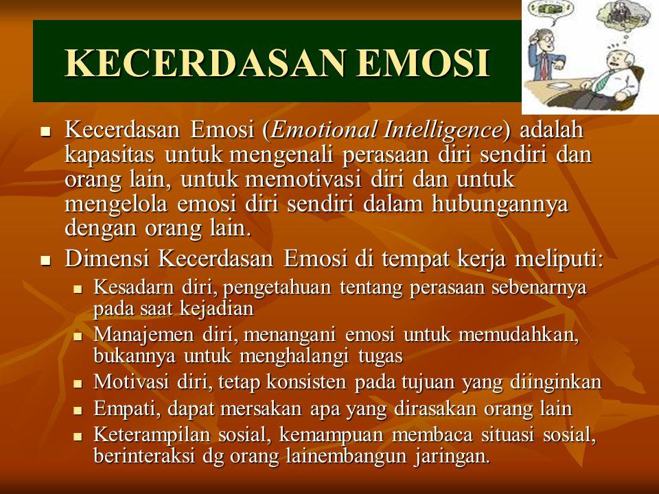 Kecerdasan Emosi (Emotional Intelligence) adalah kapasitas untuk mengenali perasaan diri sendiri dan orang lain, untuk memotivasi diri dan untuk menge