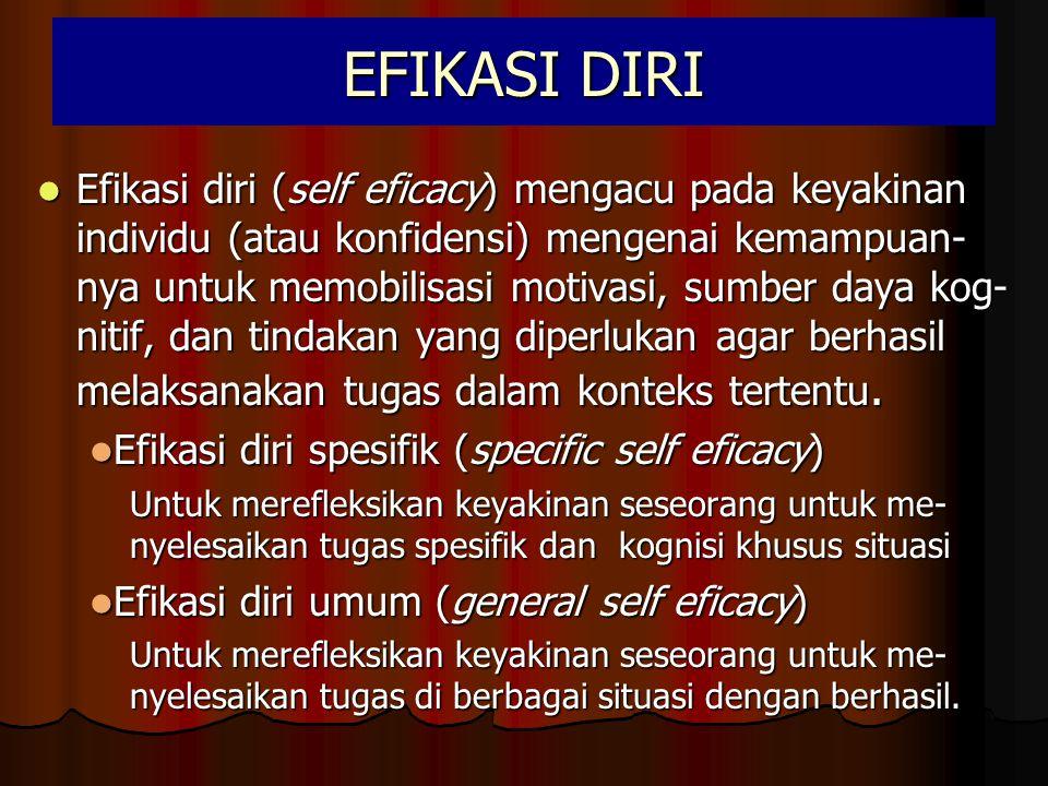 EFIKASI DIRI Efikasi diri (self eficacy) mengacu pada keyakinan individu (atau konfidensi) mengenai kemampuan- nya untuk memobilisasi motivasi, sumber