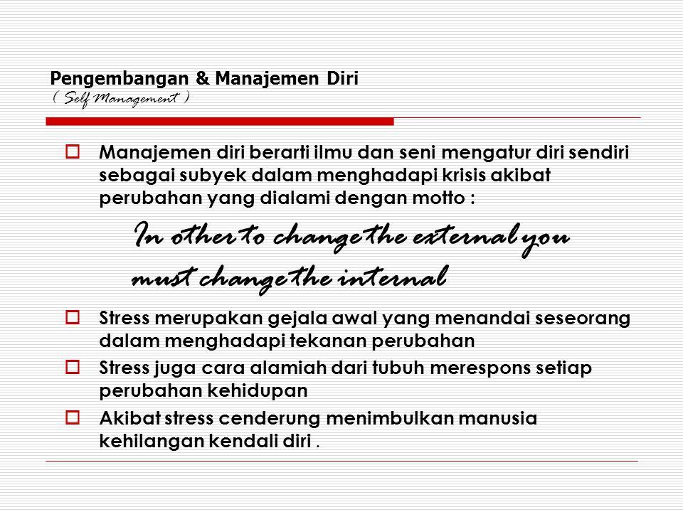 Pengembangan & Manajemen Diri ( Self Management )  Manajemen diri berarti ilmu dan seni mengatur diri sendiri sebagai subyek dalam menghadapi krisis