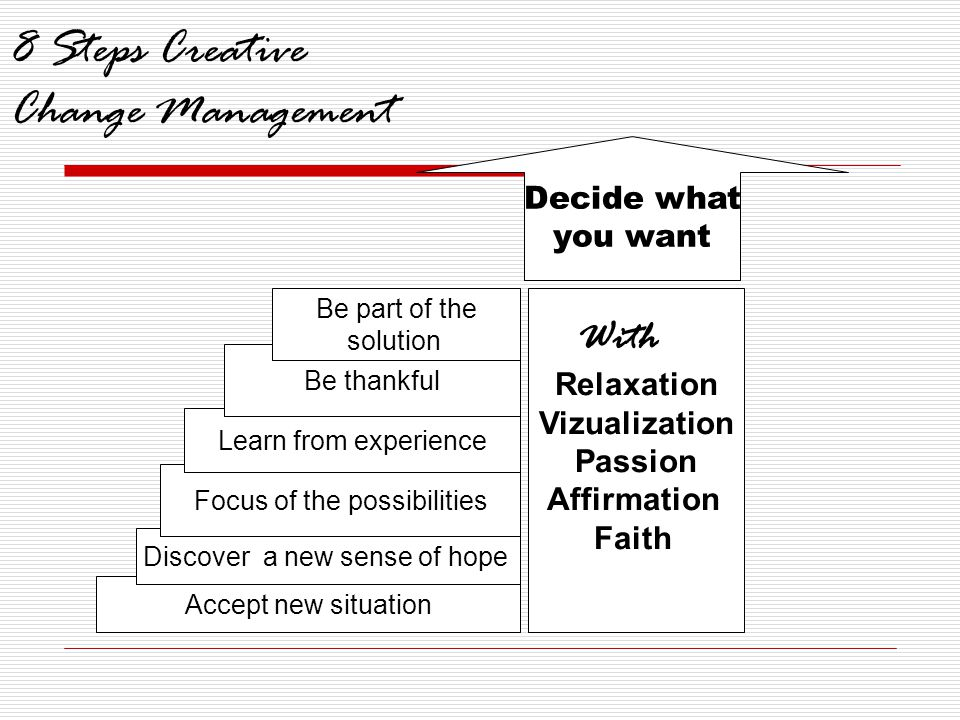 8 Steps Creative Change Management Accept new situation Discover a new sense of hope Focus of the possibilities Learn from experience Be thankful Be p
