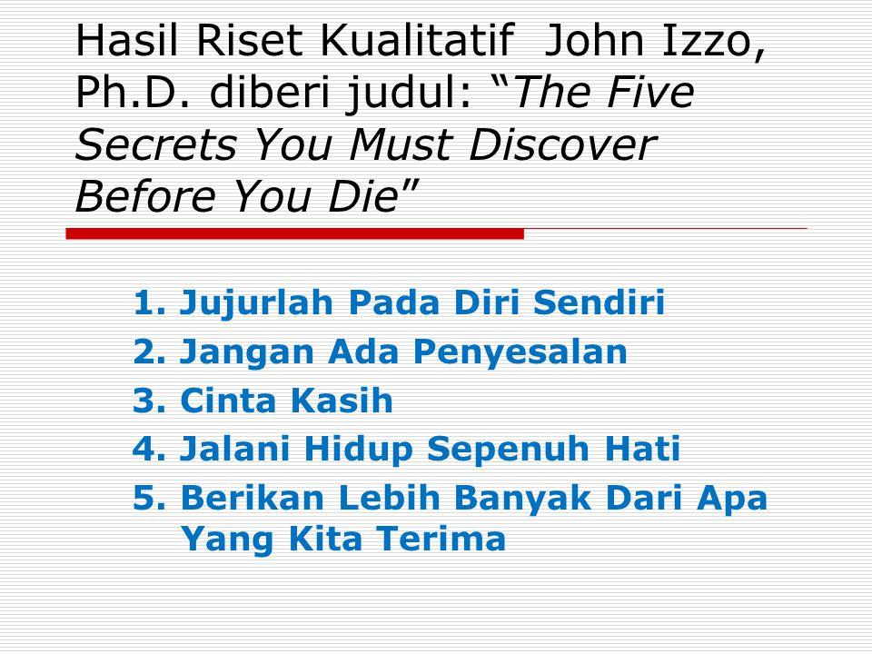 """Hasil Riset Kualitatif John Izzo, Ph.D. diberi judul: """"The Five Secrets You Must Discover Before You Die"""" 1. Jujurlah Pada Diri Sendiri 2. Jangan Ada"""