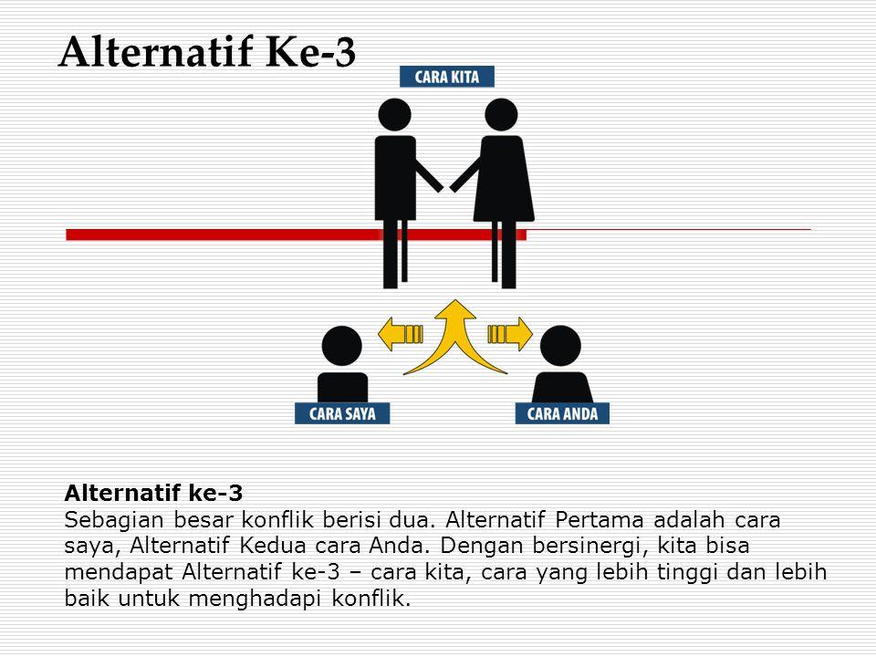Alternatif ke-3 Sebagian besar konflik berisi dua. Alternatif Pertama adalah cara saya, Alternatif Kedua cara Anda. Dengan bersinergi, kita bisa menda
