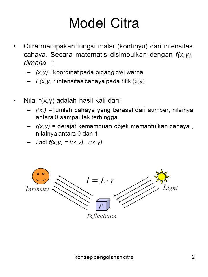 konsep pengolahan citra2 Model Citra Citra merupakan fungsi malar (kontinyu) dari intensitas cahaya.