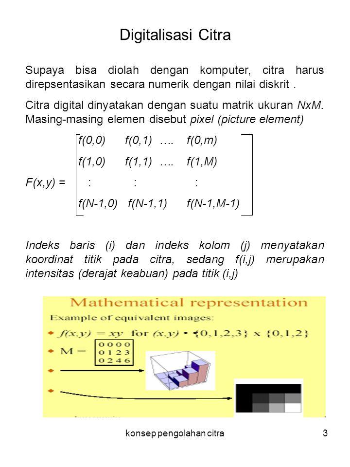konsep pengolahan citra3 Digitalisasi Citra Supaya bisa diolah dengan komputer, citra harus direpsentasikan secara numerik dengan nilai diskrit.