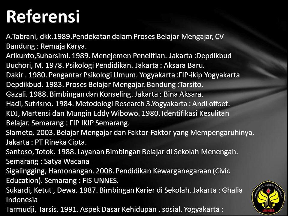 Referensi A.Tabrani, dkk.1989.Pendekatan dalam Proses Belajar Mengajar, CV Bandung : Remaja Karya. Arikunto,Suharsimi. 1989. Menejemen Penelitian. Jak