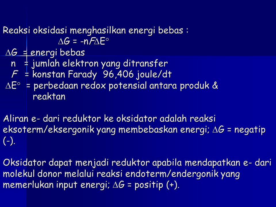 Reaksi oksidasi menghasilkan energi bebas :  G = -nF  E   G = energi bebas n = jumlah elektron yang ditransfer F = konstan Farady 96,406 joule/dt