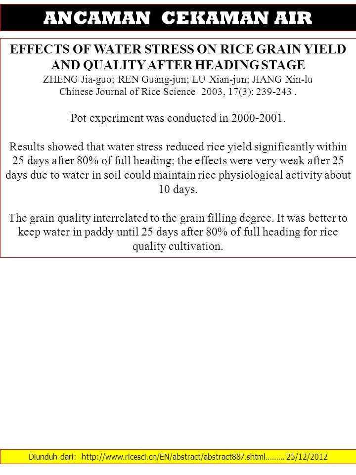 Diunduh dari: http://www.ricesci.cn/EN/abstract/abstract887.shtml……… 25/12/2012 ANCAMAN CEKAMAN AIR EFFECTS OF WATER STRESS ON RICE GRAIN YIELD AND QUALITY AFTER HEADING STAGE ZHENG Jia-guo; REN Guang-jun; LU Xian-jun; JIANG Xin-lu Chinese Journal of Rice Science 2003, 17(3): 239-243.