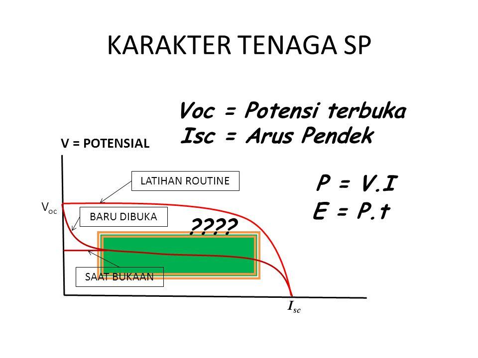 TENAGA SESUAI TINGKATAN V oc, 1 V oc, 2 V oc, 3 V oc, 4 V oc, n i sc,1 V = POTENSIAL I= ARUS TINGKAT JURUS SEBANDING DENGAN POTENSI LATIHAN FULL BARU DIBUKA KURANG LATIHAN i sc,1