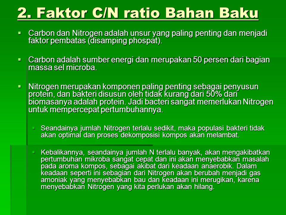 2. Faktor C/N ratio Bahan Baku  Carbon dan Nitrogen adalah unsur yang paling penting dan menjadi faktor pembatas (disamping phospat).  Carbon adalah
