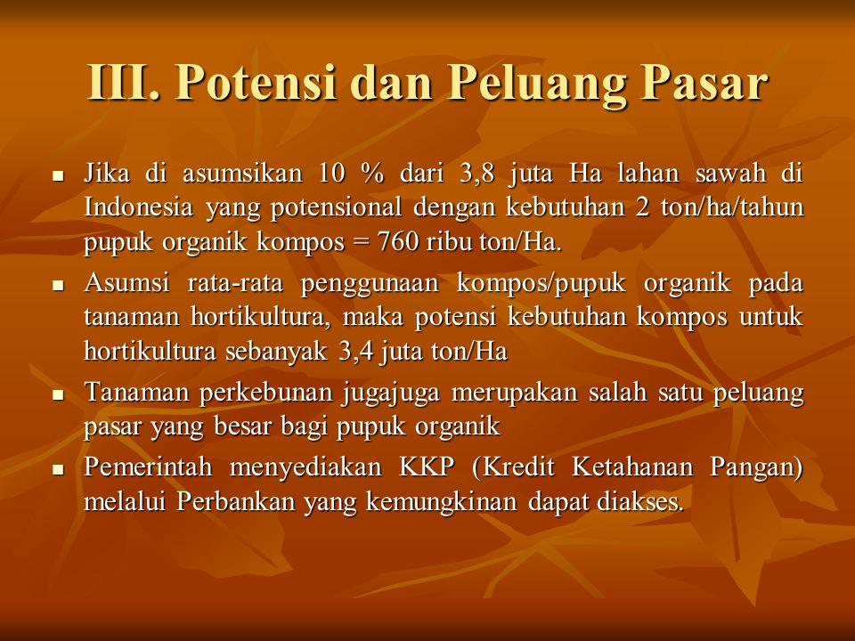 III. Potensi dan Peluang Pasar Jika di asumsikan 10 % dari 3,8 juta Ha lahan sawah di Indonesia yang potensional dengan kebutuhan 2 ton/ha/tahun pupuk