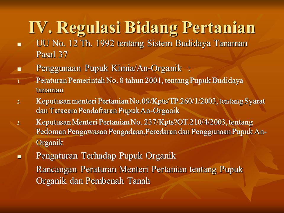 IV. Regulasi Bidang Pertanian UU No. 12 Th. 1992 tentang Sistem Budidaya Tanaman Pasal 37 UU No. 12 Th. 1992 tentang Sistem Budidaya Tanaman Pasal 37