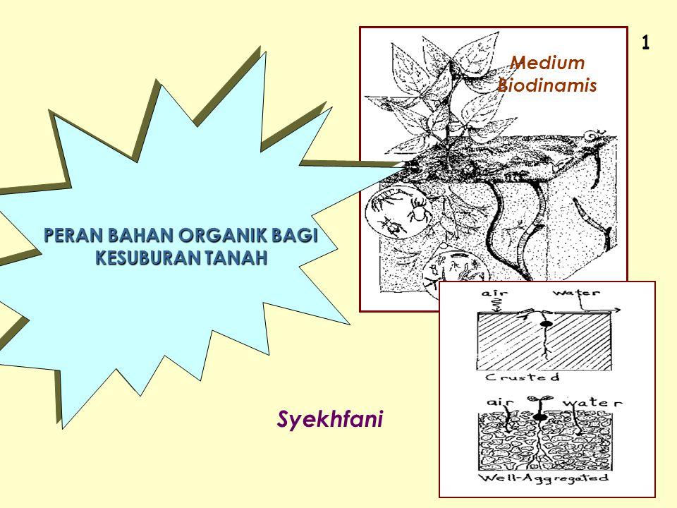 Syekhfani PERAN BAHAN ORGANIK BAGI KESUBURAN TANAH 1 Medium Biodinamis