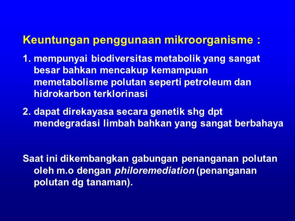 Pembuatan sirup glukosa dari limbah lignoselulosik Bahan : limbah selulosik, mis : jerami, kertas, kayu, ampas tebu, dll.