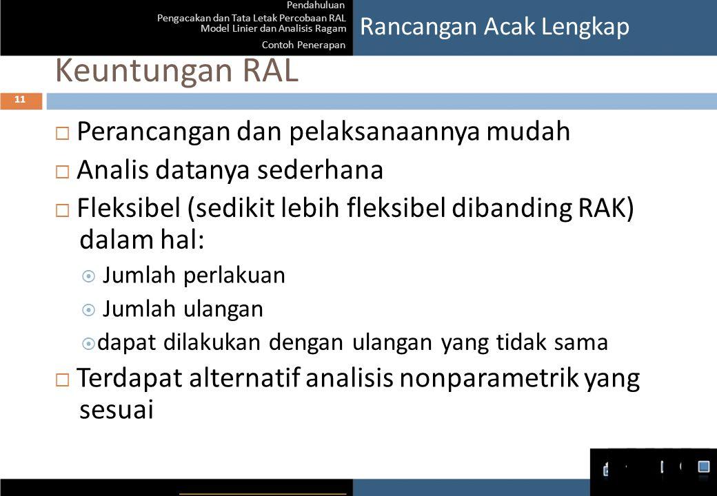 Pendahuluan Pengacakan dan Tata Letak Percobaan RAL Model Linier dan Analisis Ragam Contoh Penerapan Keuntungan RAL 11 Rancangan Acak Lengkap  Peranc