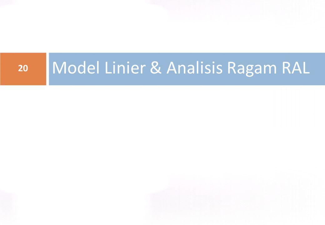 20 Model Linier & Analisis Ragam RAL