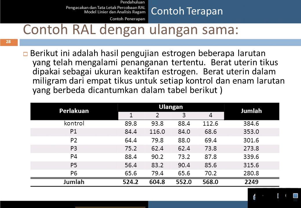 Pendahuluan Pengacakan dan Tata Letak Percobaan RAL Model Linier dan Analisis Ragam Contoh Penerapan Contoh RAL dengan ulangan sama: 28 Contoh Terapan