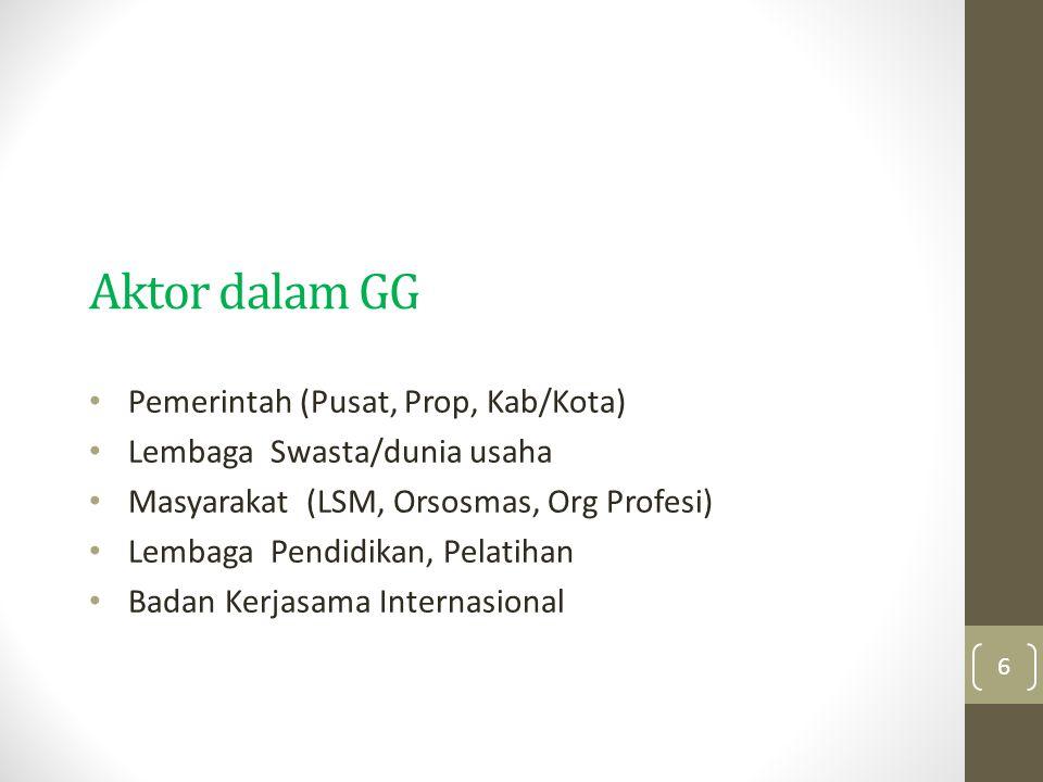 Aktor dalam GG Pemerintah (Pusat, Prop, Kab/Kota) Lembaga Swasta/dunia usaha Masyarakat (LSM, Orsosmas, Org Profesi) Lembaga Pendidikan, Pelatihan Bad