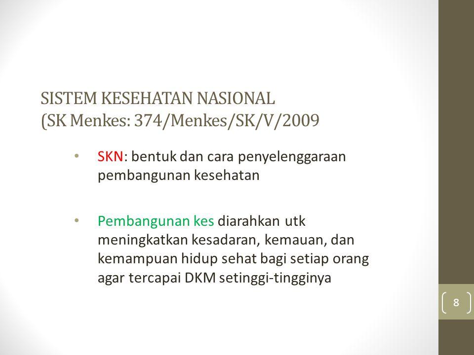 SISTEM KESEHATAN NASIONAL (SK Menkes: 374/Menkes/SK/V/2009 SKN: bentuk dan cara penyelenggaraan pembangunan kesehatan Pembangunan kes diarahkan utk me