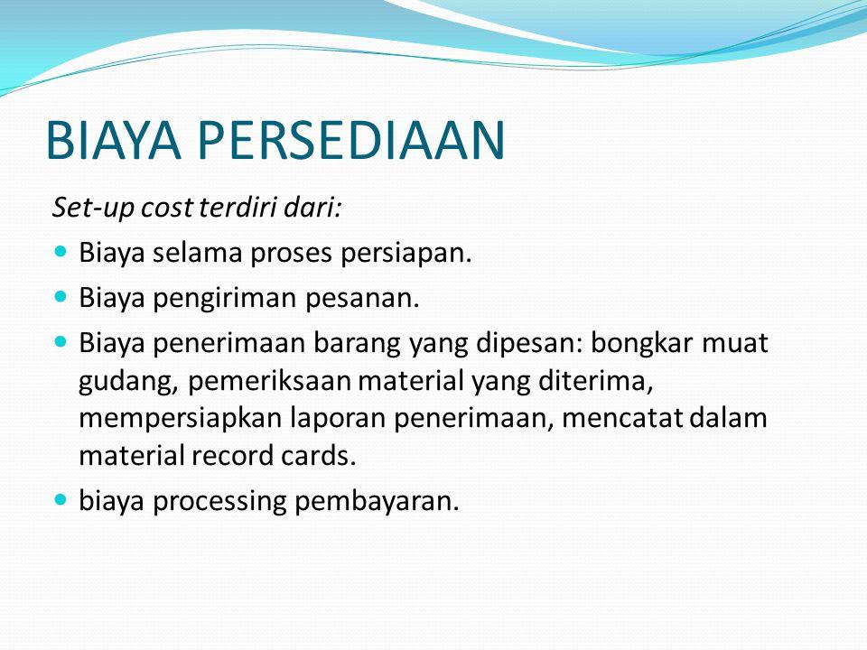 BIAYA PERSEDIAAN Set-up cost terdiri dari: Biaya selama proses persiapan. Biaya pengiriman pesanan. Biaya penerimaan barang yang dipesan: bongkar muat