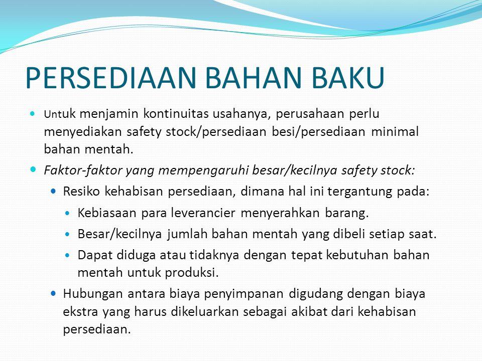 PERSEDIAAN BAHAN BAKU Unt uk menjamin kontinuitas usahanya, perusahaan perlu menyediakan safety stock/persediaan besi/persediaan minimal bahan mentah.