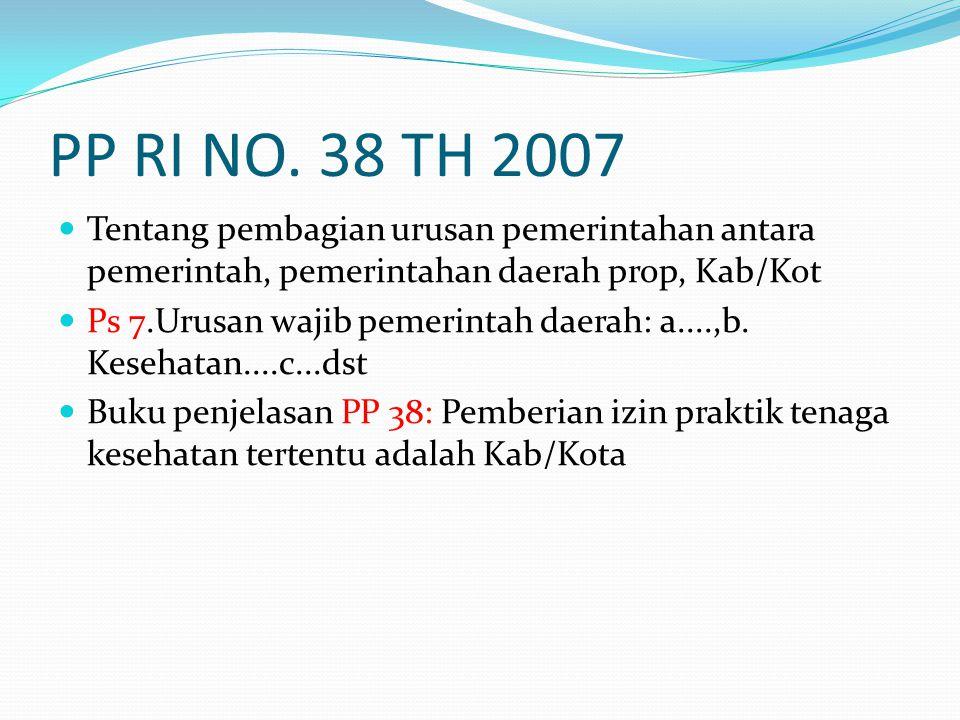 PP RI NO. 38 TH 2007 Tentang pembagian urusan pemerintahan antara pemerintah, pemerintahan daerah prop, Kab/Kot Ps 7.Urusan wajib pemerintah daerah: a