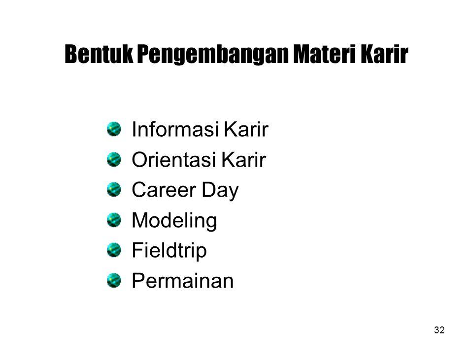 32 Bentuk Pengembangan Materi Karir Informasi Karir Orientasi Karir Career Day Modeling Fieldtrip Permainan