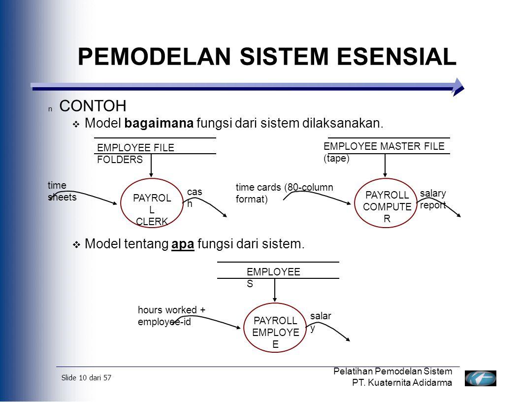 Slide 11 dari 57 Pelatihan Pemodelan Sistem PT.