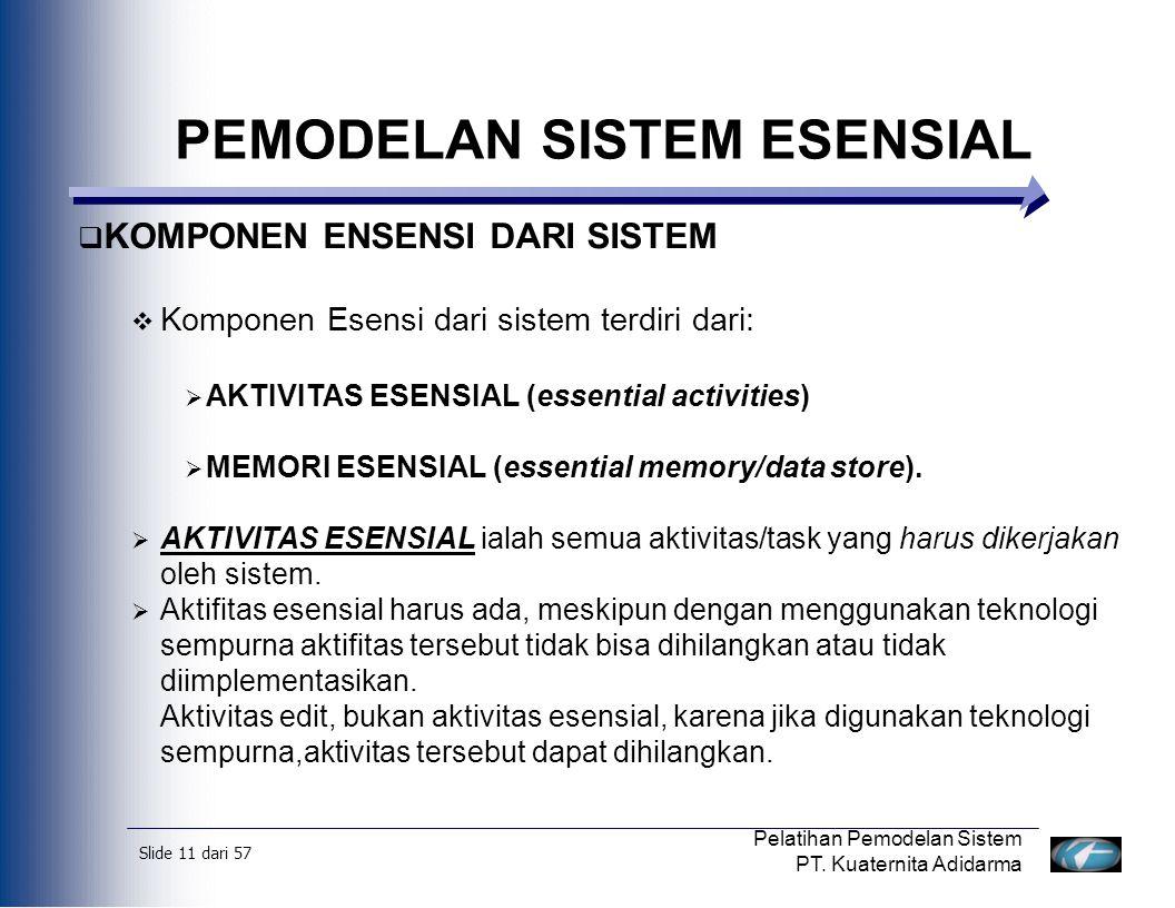Slide 12 dari 57 Pelatihan Pemodelan Sistem PT.
