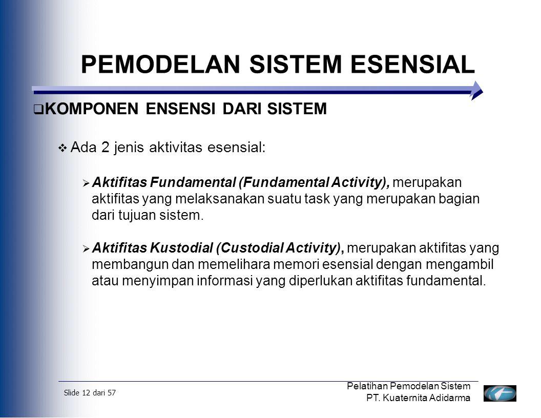 Slide 13 dari 57 Pelatihan Pemodelan Sistem PT.