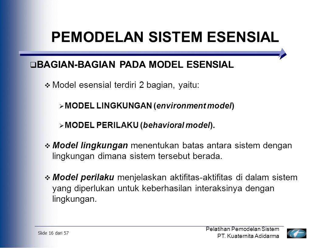 Slide 17 dari 57 Pelatihan Pemodelan Sistem PT.