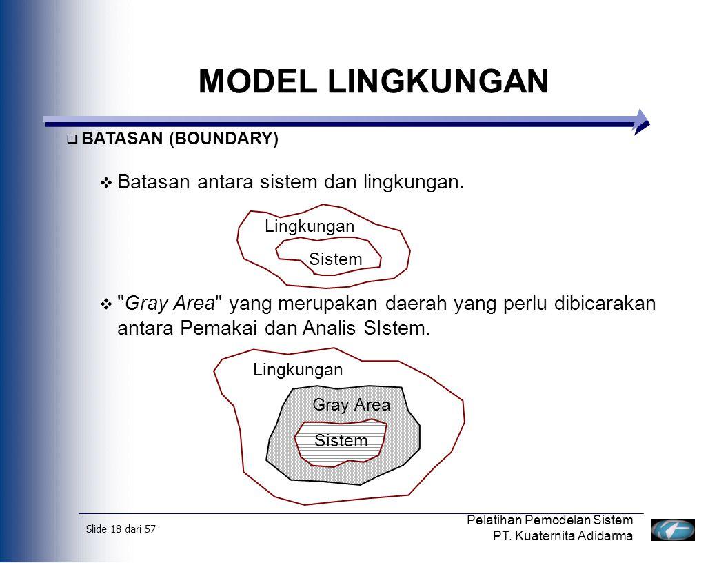 Slide 19 dari 57 Pelatihan Pemodelan Sistem PT.