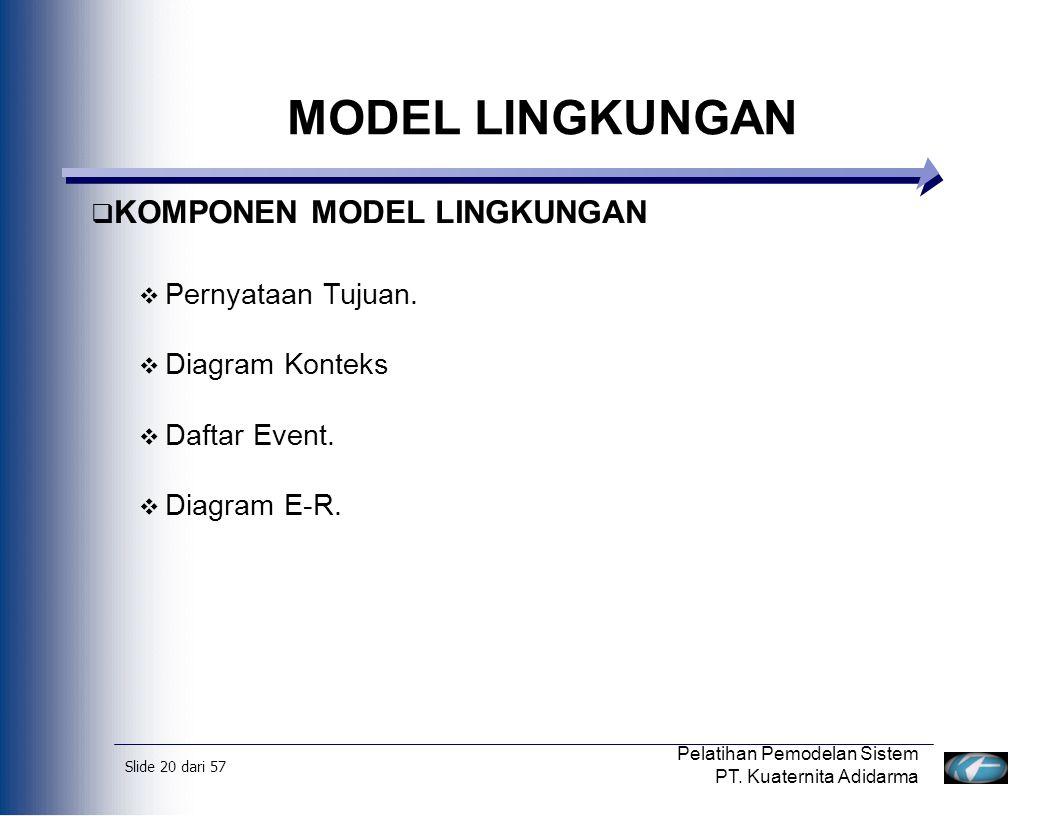 Slide 21 dari 57 Pelatihan Pemodelan Sistem PT.