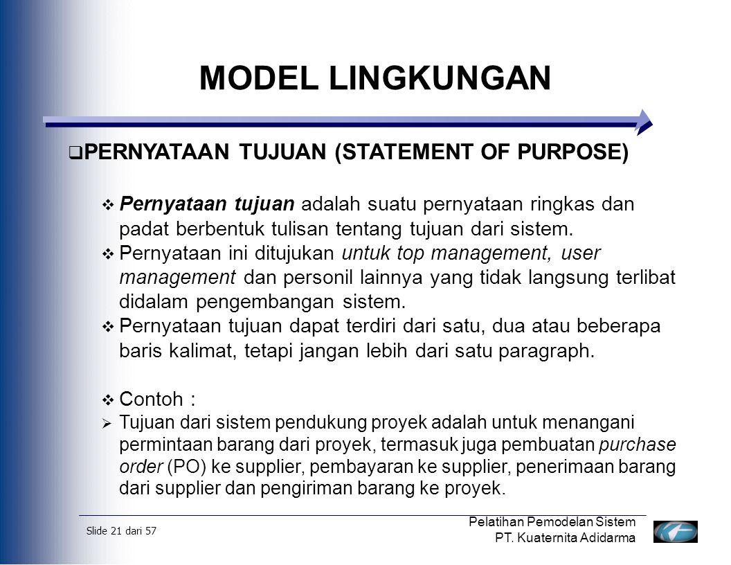 Slide 22 dari 57 Pelatihan Pemodelan Sistem PT.