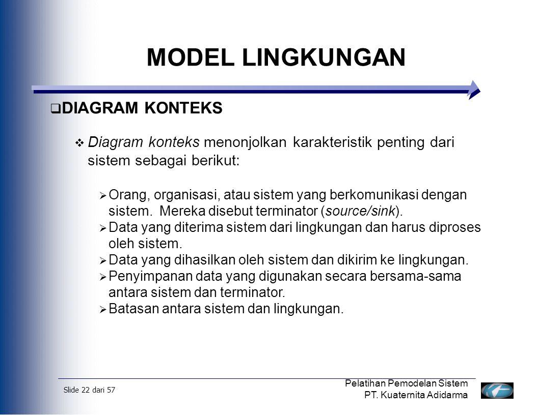 Slide 23 dari 57 Pelatihan Pemodelan Sistem PT.