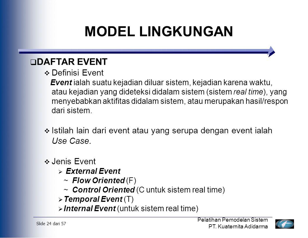Slide 25 dari 57 Pelatihan Pemodelan Sistem PT.