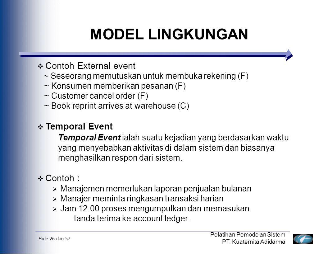 Slide 27 dari 57 Pelatihan Pemodelan Sistem PT.